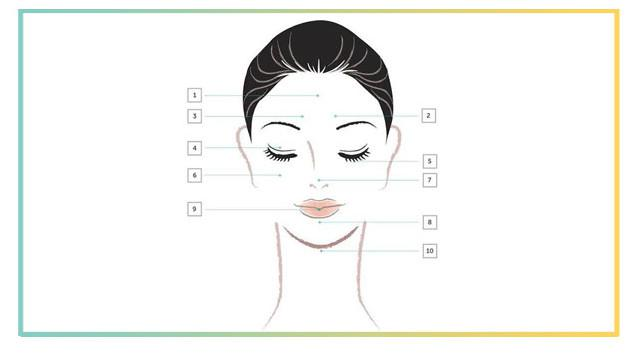 ¡Descubre aquí lo que expresa tu rostro sobre tu salud!