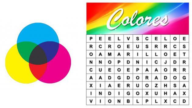 El test de los colores