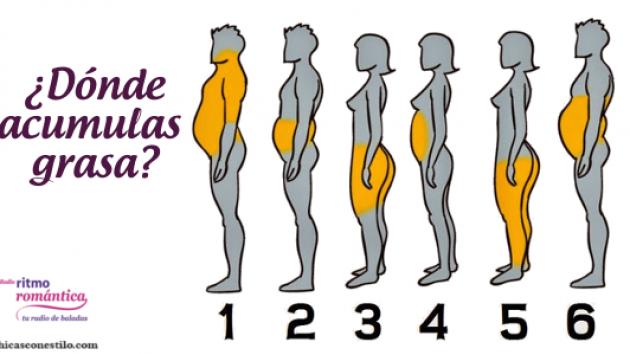 Elimina la grasa de tu cuerpo según la zona donde se encuentre