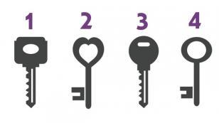 El test de las llaves